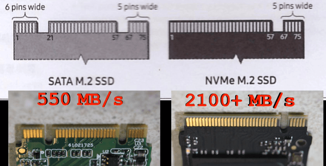 SATA M.2 and NVMe M.2 Connector configuration image