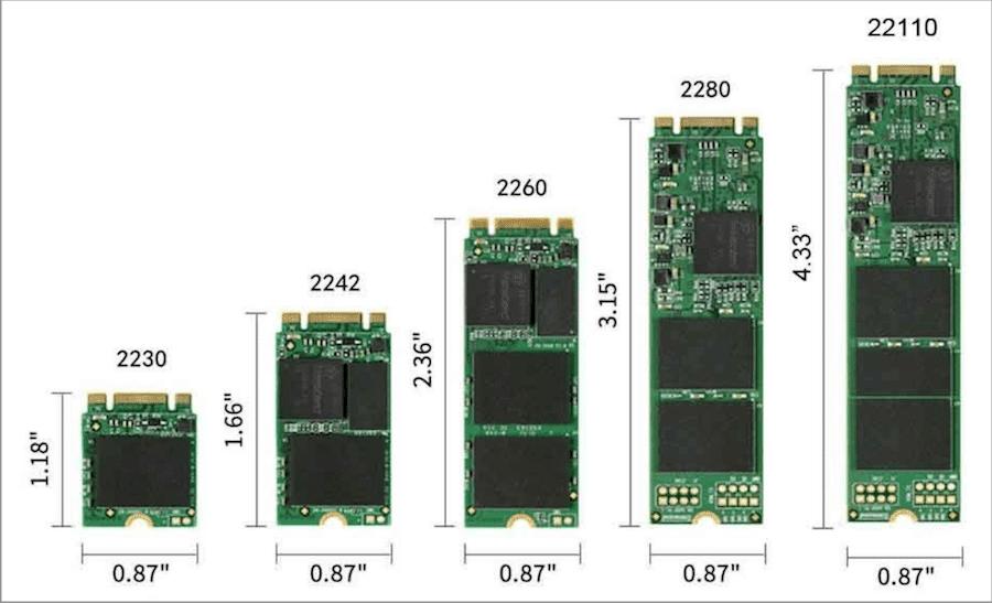All M.2 SATA SSDs (Form Factors)